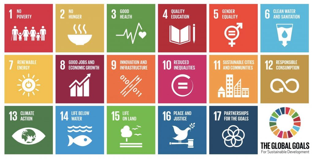 Visual of the UN Global Goal's objectives